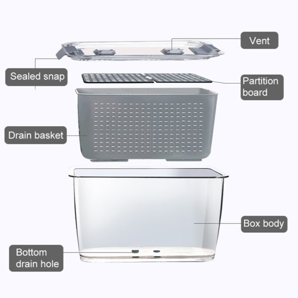 Multi-function Storage Container